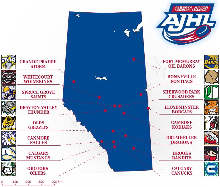 Elite Prospects Alberta Junior Hockey League Ajhl