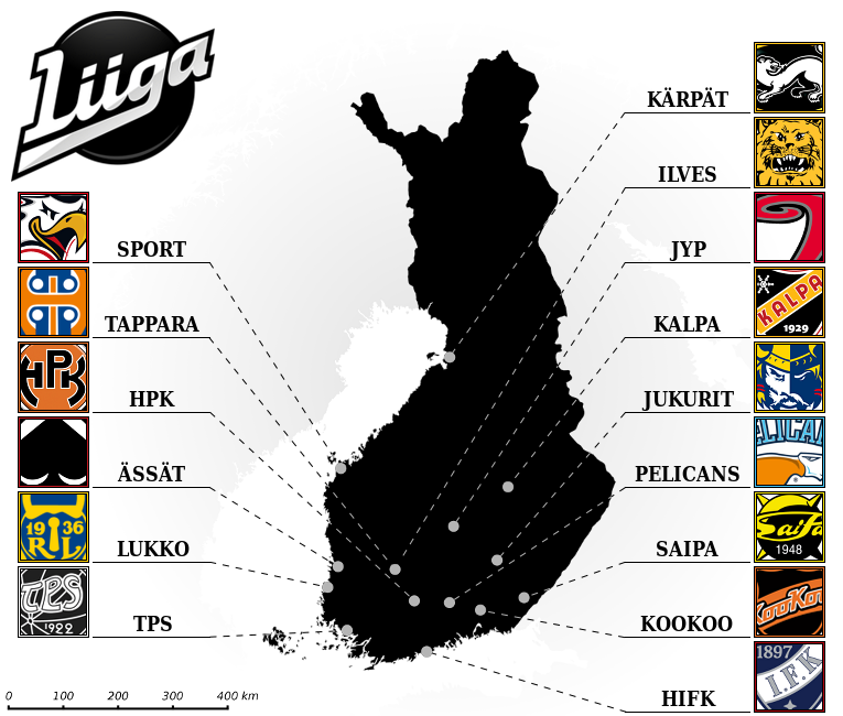 Liiga Betting Tips