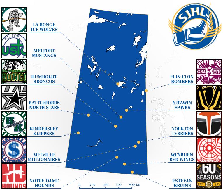 Elite Prospects Saskatchewan Junior Hockey League Sjhl